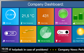 Dashboard Shopfloor Board