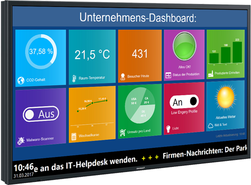 Dashboard mit FrontFace for Public Displays